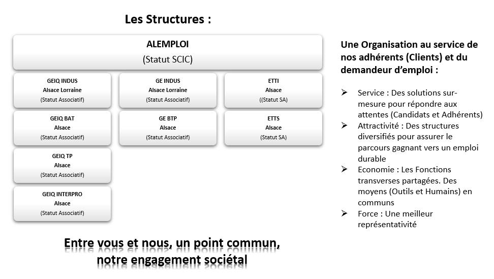 structure-alemploi
